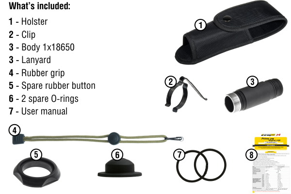 Barracuda Pro Set