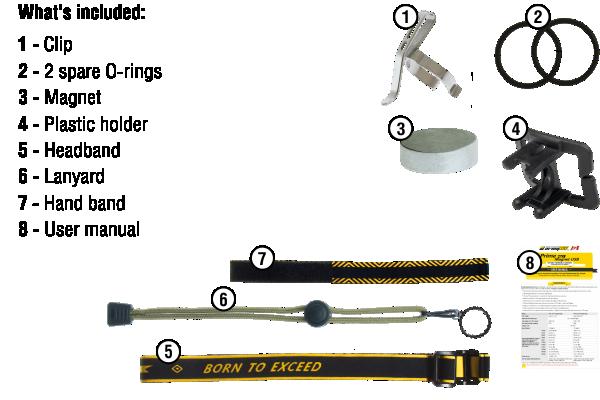 Armytek Tiara Pro Set